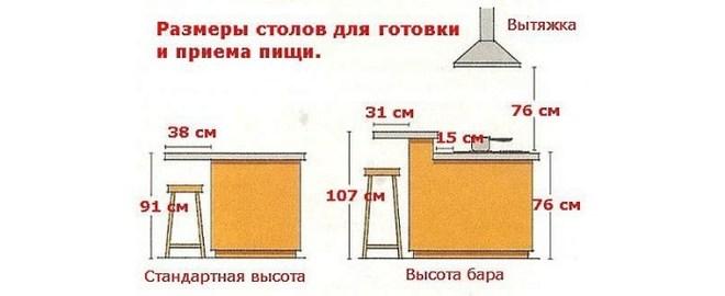 барнпая стойка